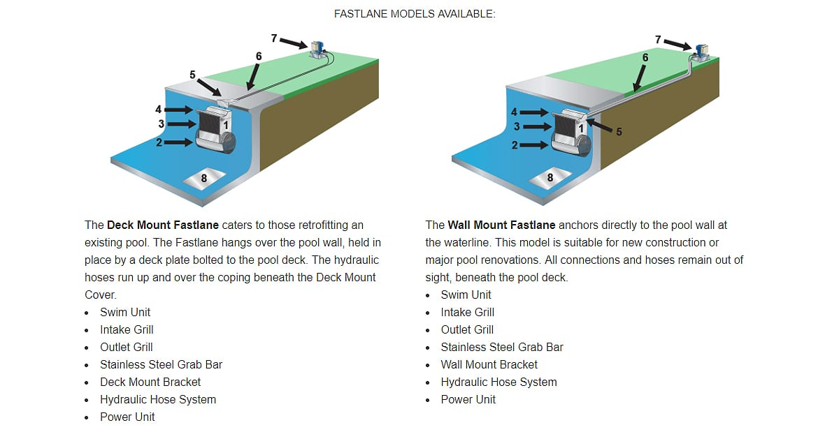 Fastlane Swimming Pool exercise system diagram1