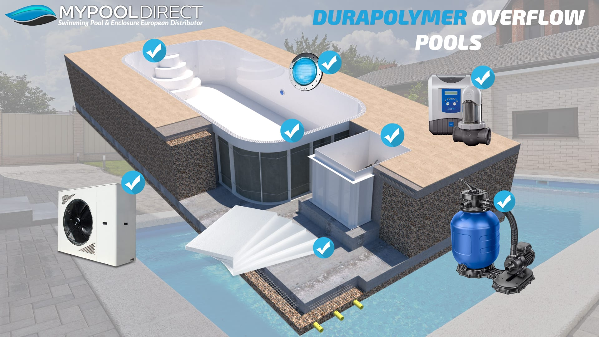 Dura Polymer OVERFLOW Pool Kit Items Available
