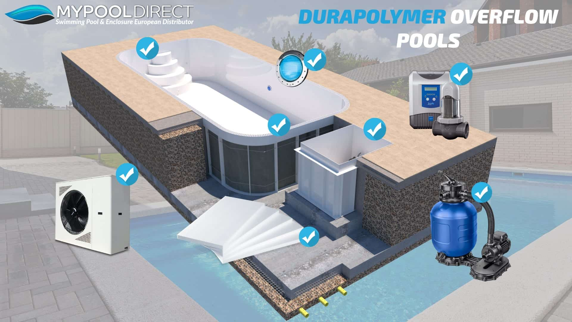 Dura Polymer OVEFLOW Pool Kit Items Available